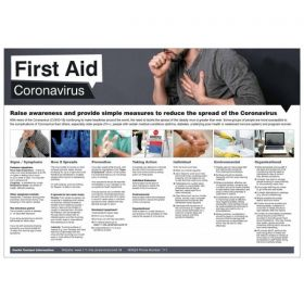 First Aid Coronavirus Poster - Synthetic Paper - 54992
