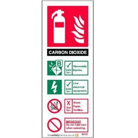 CO2 Fire Extinguisher ID Sign - Rigid PVC - 50121R