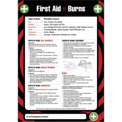 First Aid Burns Sign / Poster - 55906