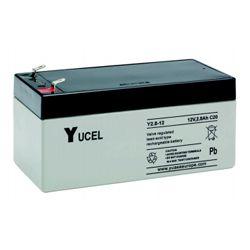 Burgular Alarm System Batteries
